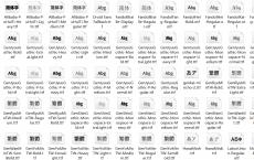免费可商用字体141个 免侵权风险