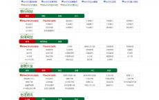 XW新旧两版 bocai信息门户网整站 DEDECMS内核制作