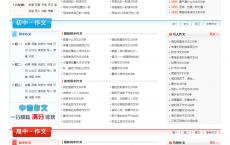 DEDEcms模板精美学生作文网站源码 仿中国作文网模板 带后台 带数据